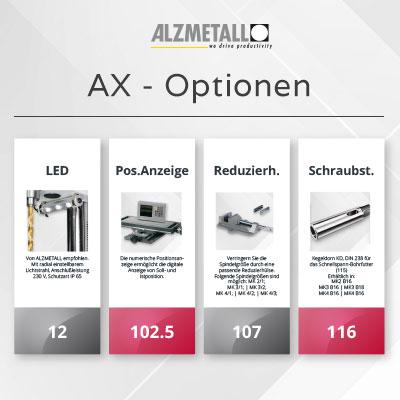 Alle Optionen für die Alzmetall AX-Serie