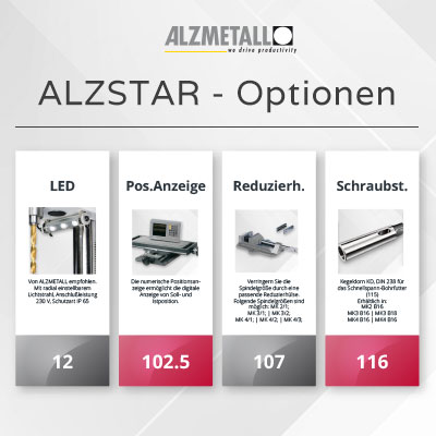 Zur Übersicht der Alzstar-Optionen