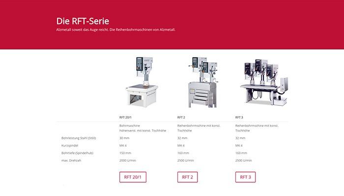 Die RFT-Serie