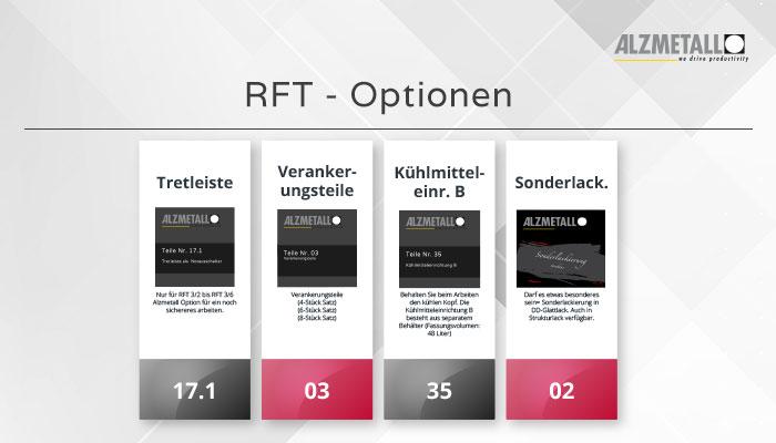 Alzmetall RFT-Optionen