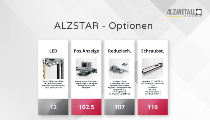 Alzmetall ALZSTAR-Optionen