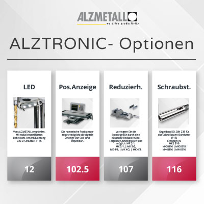 Alzmetall ALZTRONIC-Optionen