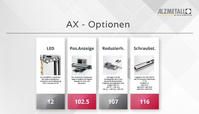 Alzmetall AX-Optionen