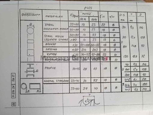 BERG&SCHMID UKS 425 HA I Unterflurkreissäge